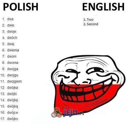 Angielski Na Wesoło Humor Memy śmieszne Obrazki